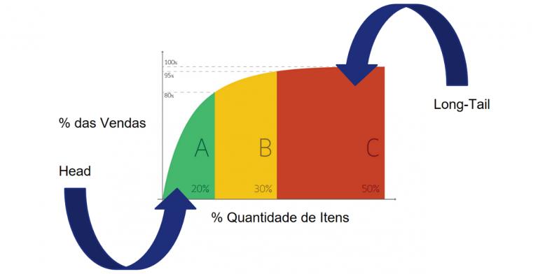 Como-a-precificação-estratégica-aumenta-o-lucro-do-seu-e-commerce-768x392