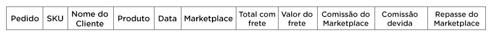 Tabela de comissão de marketplaces