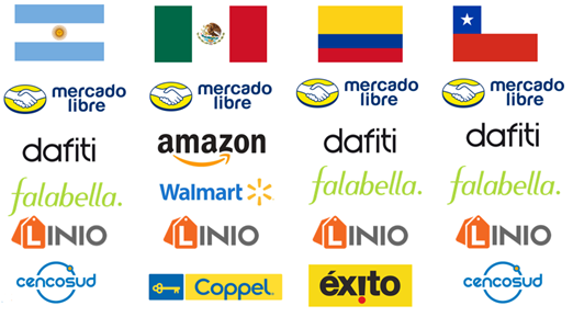 BLOG ANYMARKET- Most used marketplaces in Latin America